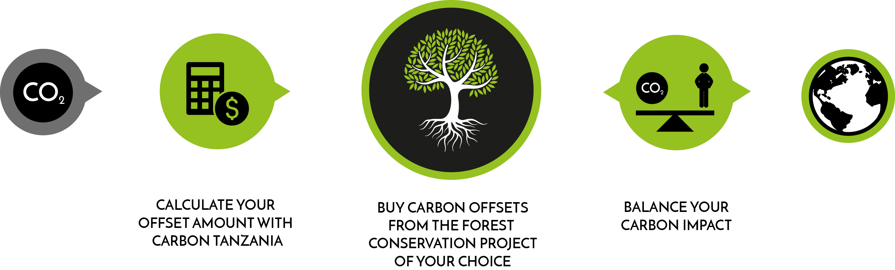 Forest_Conservation