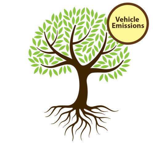 vehicle-emissions