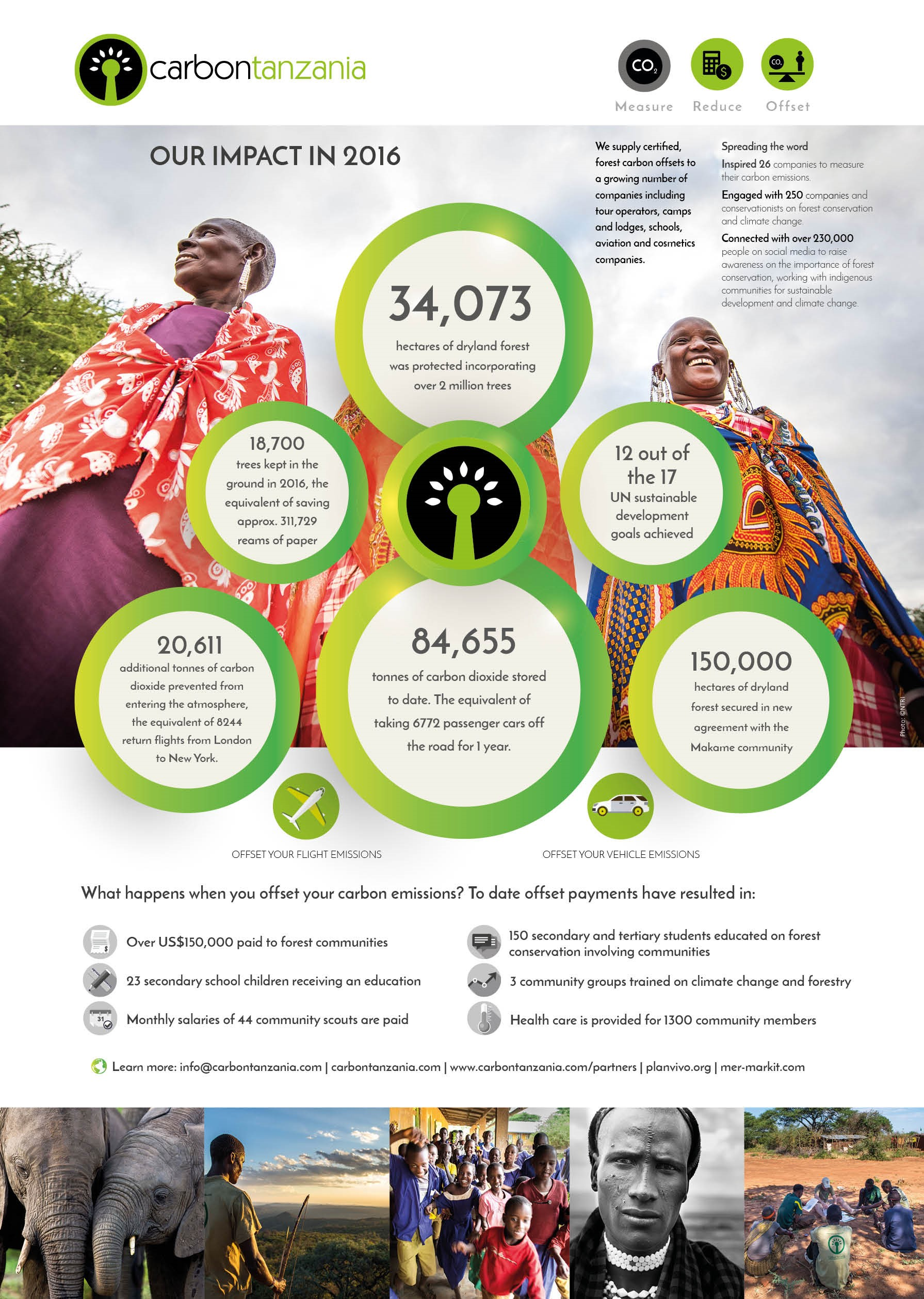 2016 Impact Report - Carbon Tanzania
